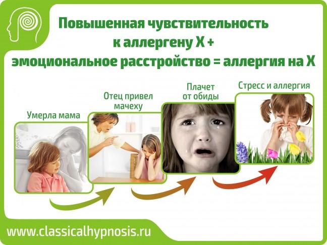 Гипноз Киев, вопросы гипнологу, лечение гипнозом