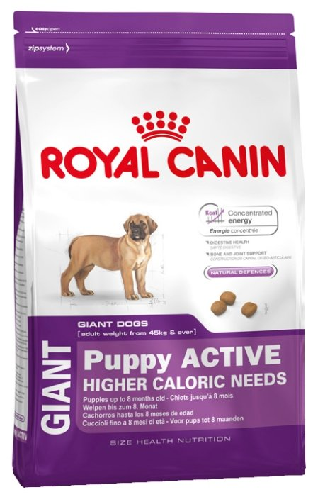 Корм royal canin puppy giant active