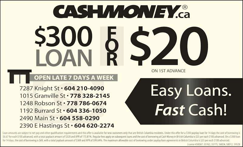 Vancouver payday loans