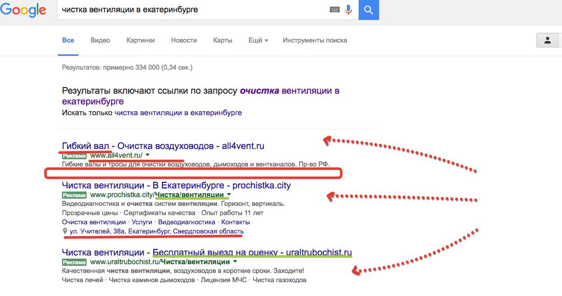 Как настроить контекстную рекламу в гугл