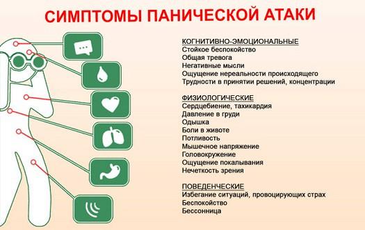 Панические атаки Архив - Одесский форум