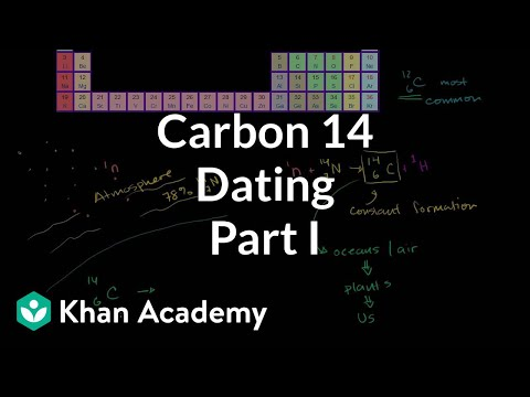 Carbon 14 dating chart