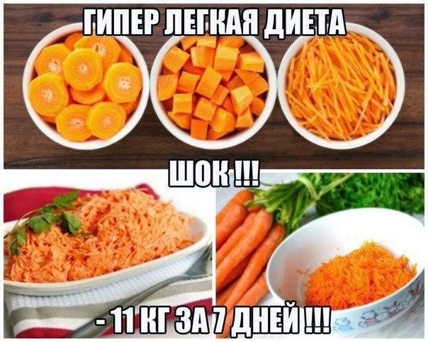 Быстрая легкая и эффективная диета