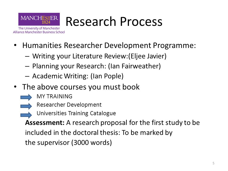 Buy coursework examples